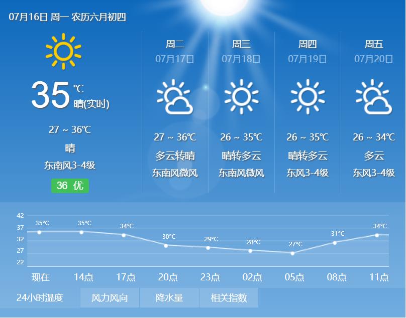 杭州进入高温模式,地面煎鸡蛋又来了