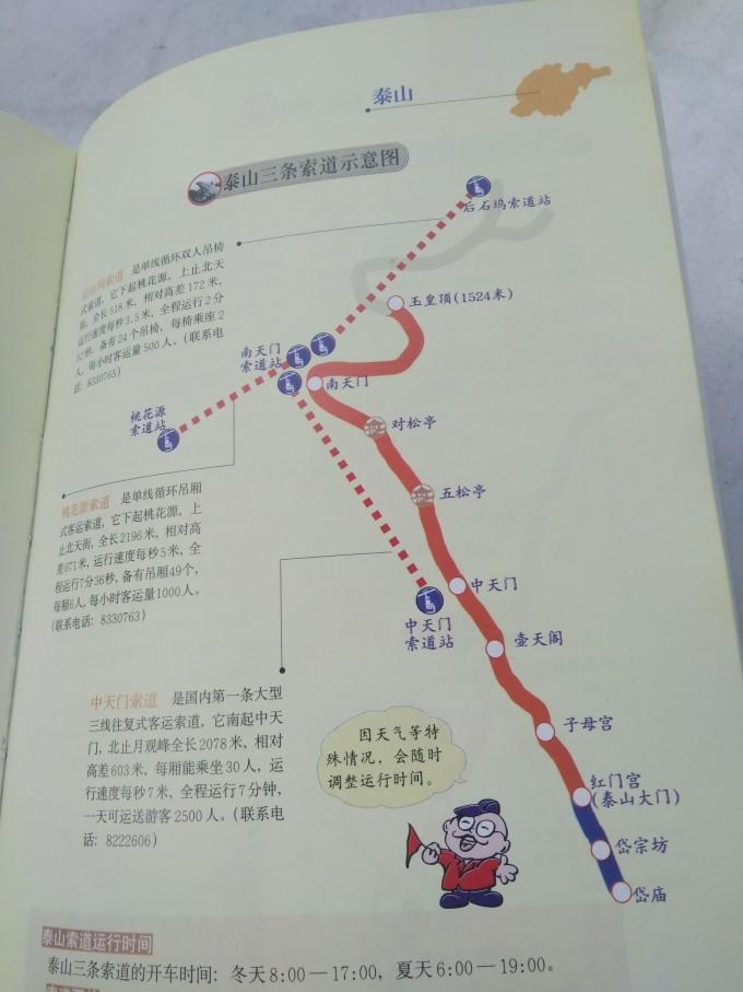 泰山景区交通及路线图