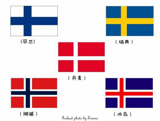 冰岛国旗图片图