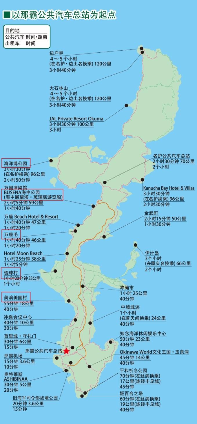 沖繩自助遊攻略